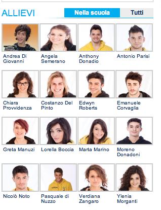 i finalisti amici 2013